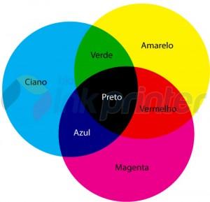 formacao-das-cores